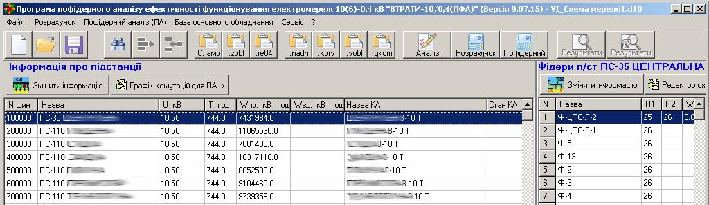 покази лічильників на вводах ПС та головних ділянках ліній 10(6) кВ